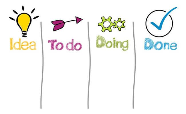 мотивация, вдохновение, прокрастинация, психология, продуктивность, потенциал, успех